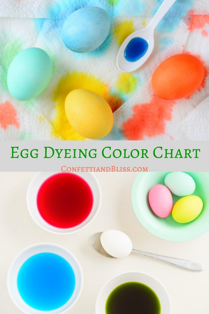 How to Dye Easter Eggs | Easter Egg Dyeing Chart